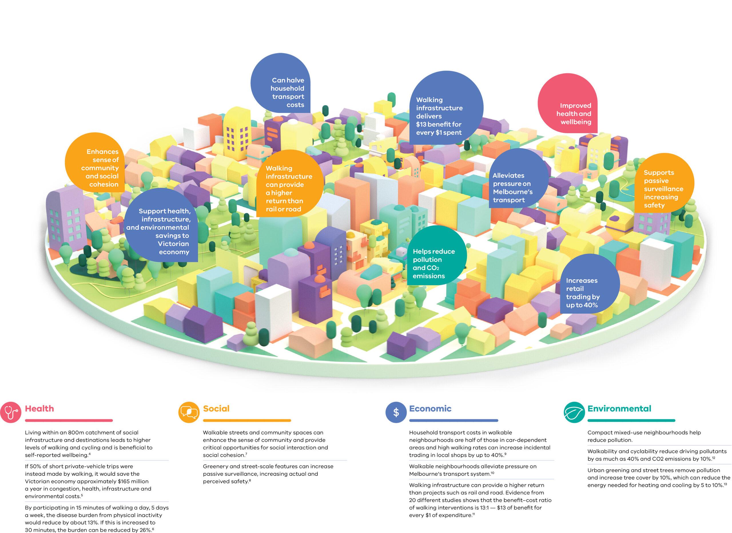 20MN FA1 core booklet diagram web